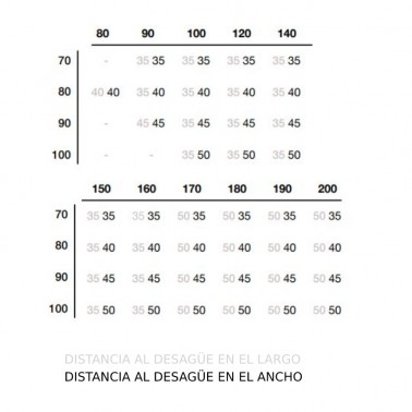 Plato de ducha de resina a medida modelo MADRID