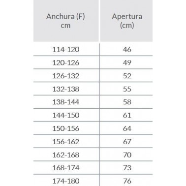 Mampara Profiltek fijo + corredera SUMMER