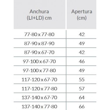 Mampara ducha 2F + 2C SUMMER